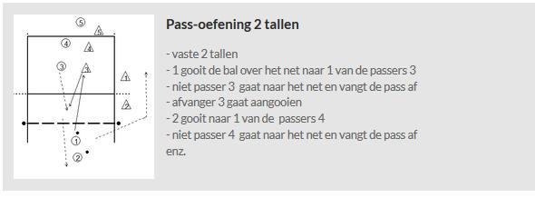 2 tallen Pass-oefening