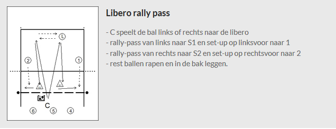 Libero rally-pass