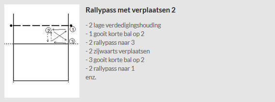 rallypass met verplaatsen 2